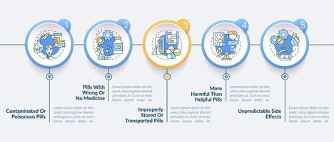 niet-geregistreerde apotheken vector infographic sjabloon