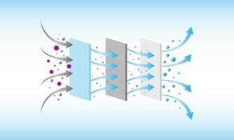 pm 2.5 luchtfiltering en virusbescherming, 3 lagen filter, vectorillustratie