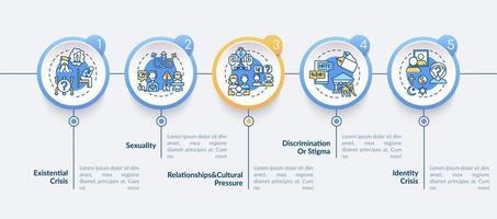 religieuze kwesties vector infographic sjabloon