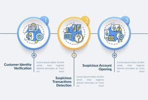 autorisatie vector infographic sjabloon