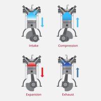 Verbrandingskamer motorwagen Details van de motor vector