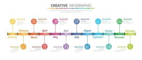 tijdlijnpresentatie voor 12 maanden, 1 jaar, tijdlijn infographics ontwerp vector en presentatie bedrijf kan worden gebruikt voor bedrijfsconcept met 12 opties, stappen of processen.
