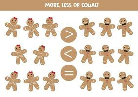 vergelijking van objecten voor kinderen. meer, minder met cartoon peperkoekkoekjes.