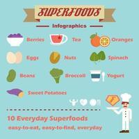 superfoods infographics vector