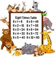 acht keer tafel met wilde dieren