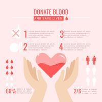 Vector Bloedaandrijving Infographic