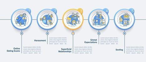 online dating nadelen vector infographic sjabloon.