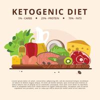 Ketogenic Dieet Vector Illustrator