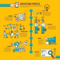 reclame proces infographic vector