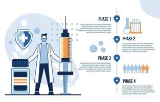 coronavirus vaccin fasen infographic vector