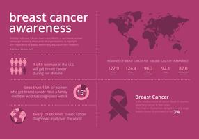 Breast Cancer Awareness Campaign, Statistic and Infographic