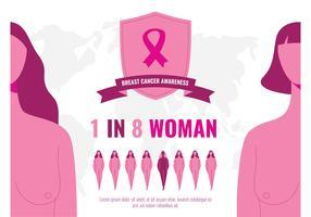 Vrouw overleefde borstkanker vector