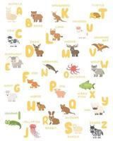 vector geïsoleerd az dierentuin alfabet tekenfilm dieren onderwijs poster. alpaca beer koe herten olifant vos geit paard leguaan kwallen kangoeroe lynx eland octopus varken quokka konijn schapen schildpad eenhoorn vleermuis