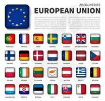 europese unie eu en lidmaatschapsvlag. vereniging van 28 landen. ronde hoek glanzende vierkante knop en Europa kaart achtergrond. vector. vector