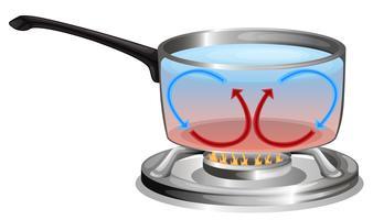 Een kookpot vector