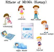 Effecten van MDMA-concept