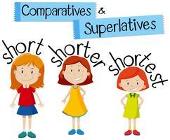 Vergelijkende en superlatieven voor woordkort vector