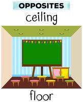 Flashcard voor tegenovergestelde woorden plafond en vloer vector