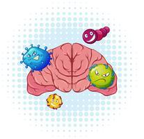 Virus en menselijk brein vector