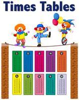 Math Times Tabellen Clown Theme vector