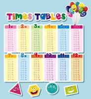 Times tafels ontwerp met blauwe achtergrond vector