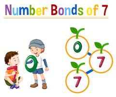 Nummerbanden van zeven