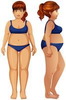 Een vrouw met overgewicht