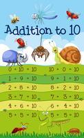 Een wiskundige toevoeging aan 10 les