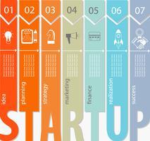 Startconcept - infographic.