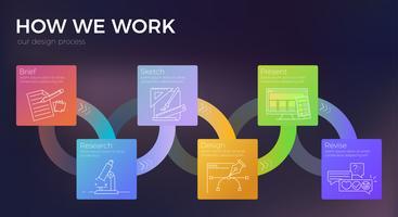 Hoe werken we een bannerconcept voor een website. Ons stadiumontwerpproces en stappen. Vector kleurovergang infographic