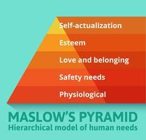 Maslow-piramide van behoeften. vector