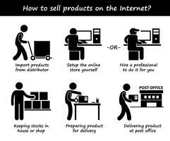 Verkopen product online internetproces stap voor stap stok figuur pictogram pictogrammen vector