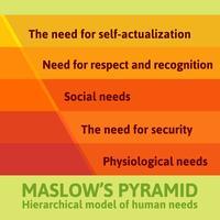 Gedetailleerde beroemde Maslow-piramide vector