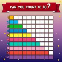 Wiskundeposter voor het tellen van één tot tien