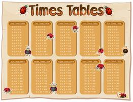 Diagram met tijden tabellen met lieveheersbeestjes