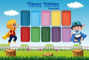 Times-tabellen grafiek met twee jongens in heldenkostuum vector