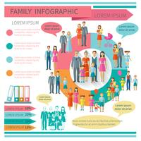 Familie Infographics Set