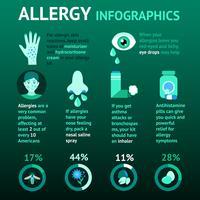 Allergie Infographics Set vector