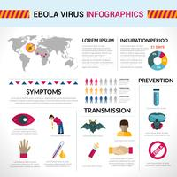 Ebola-virus infographics vector