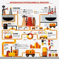 Olie-industrie Infographics