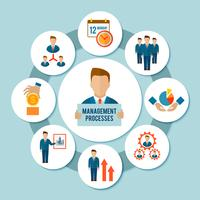 Management procesconcept