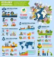 Verontreiniging en ecologie Infographics vector