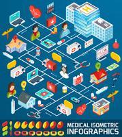 Medische isometrische infographics vector