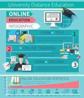 Online onderwijs Infographics vector