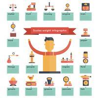 Schalen Gewicht Infographics vector