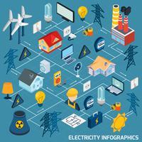Elektriciteit isometrische stroomdiagram