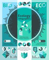 Ecologie Infographics Set