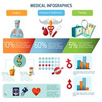 Medische Infographics Set vector