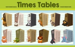 Times tabellen grafiek met wilde dieren vector