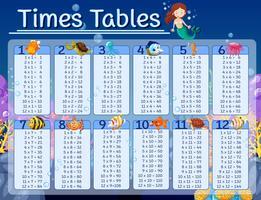 Tabel met tijden tabellen met onderwaterachtergrond vector